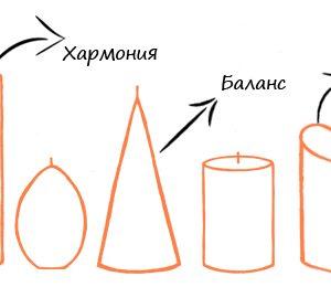 формите на свещите и техните значения