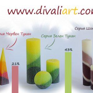 Спечели ароматни свещи от Дивали Арт